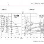 5u4gb curvas