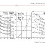 gz34s curvas