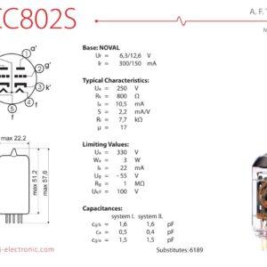 Válvula Hoja de datos ECC802-S JJ Gold