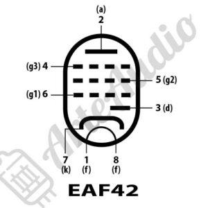 pines de válvula EAF42