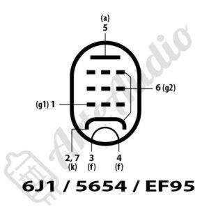Pinout 6J1 5654 EF95