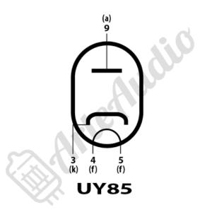 pines UY85